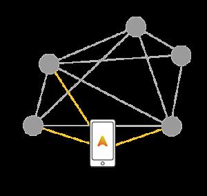 Un réseau maillé